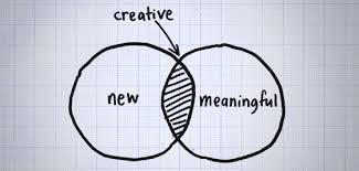 New+Meaningful=Creative